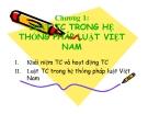 Bài giảng Luật tài chính - Chương 1: Luật tài chính trong hệ thống pháp luật Việt Nam