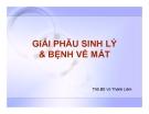 Bài giảng Giải phẫu sinh lý & bệnh về mắt - ThS.BS. Võ Thành Liêm