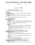 Ôn tập chương I – Hóa học khối 11