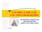 Bài giảng Vai trò và nhu cầu các chất dinh dưỡng - BS. Trương Thành Nam