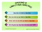 Bài giảng Tâm lý học 2: Chương 6 - GV Nguyễn Xuân Long