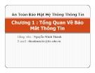Bài giảng An toàn bảo mật hệ thống thông tin: Chương 1 - GV. Nguyễn Minh Thành