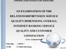 Thuyết trình: An examination of the relationship between service quality dimensions, overall internet banking service quality and customer satisfaction