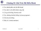 Bài giảng Hệ điều hành: Chương 2 - ThS. Hà Lê Hoài Thương