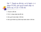 Bài giảng Luật đất đai - Bài 7