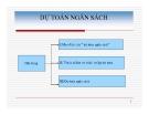 Bài giảng Kế toán quản trị - Chương 9: Dự toán ngân sách