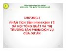 Bài giảng Thiết lập và thẩm định dự án đầu tư: Chương 3 - GV. Phạm Bảo Thạch