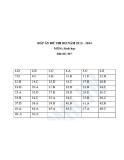 Đáp án đề thi Đại học môn Sinh học khối B năm 2014