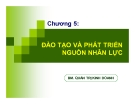 Bài giảng Quản trị nguồn nhân lực: Chương 5 - TS. Huỳnh Minh Triết