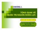 Bài giảng Quản trị nguồn nhân lực: Chương 1 - TS. Huỳnh Minh Triết