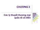 Bài giảng Kinh tế quốc tế: Chương 2 - GV. Phan Y Lan