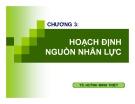 Bài giảng Quản trị nguồn nhân lực: Chương 3 - TS. Huỳnh Minh Triết