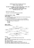 Đề thi & đáp án lý thuyết Quản trị cơ sở dữ liệu năm 2011 (Mã đề LT1)