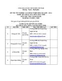 Đề thi thực hành Kỹ thuật sửa chữa máy tính năm 2012 (Mã đề TH9)
