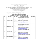 Đề thi thực hành Kỹ thuật sửa chữa máy tính năm 2012 (Mã đề TH4)