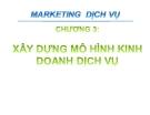 Bài giảng Marketing dịch vụ - Chương 3: Xây dựng mô hình kinh doanh dịch vụ