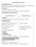 Giáo án Toán 5 chương 2 bài 1: Số thập phân bằng nhau