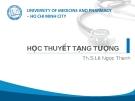 Bài giảng về Học thuyết tạng tượng - Ths. Lê Ngọc Thanh