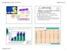 Bài giảng: Quỹ đầu tư - Nguyễn Anh Vũ