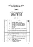 Phân phối chương trình môn Ngữ văn cấp THPT