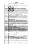 Nghị định số 81/2013/NĐ-CP