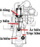 Khái quát về động cơ đốt trong