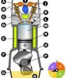 Mođun 17: Sửa chữa và bảo dưỡng cơ cấu trục khuỷu thanh truyền - TC Cơ điện Nam Định