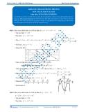 Toán 12: Khảo sát hàm số trùng phương (Đáp án Bài tập tự luyện) - GV. Lê Bá Trần Phương