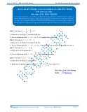 Toán 12: Dựa vào đồ thị biện luận số nghiệm của phương trình (Bài tập tự luyện) - GV. Lê Bá Trần Phương