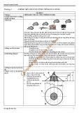 Bài giảng Điện gia dụng: Chương 4 - ĐH SPKT TP. HCM