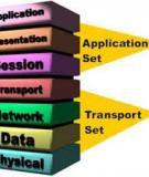 Tài liệu Mô hình OSI