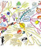 Sáng kiến kinh nghiệm: Sử dụng bản đồ tư duy trong phát triển nội dung bài mới môn Lịch sử