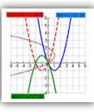 Ứng dụng đạo hàm để tìm GTLN và GTNN của hàm số nhiều biến