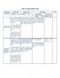 Đề kiểm tra 1 tiết – môn Vật lí lớp 6