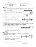 Đề thi Sức bền vật liệu - ĐH SPKT TP.HCM