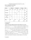 Đề kiểm tra học kỳ 2 môn Tiếng Anh lớp 8 (Đề số 2)