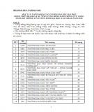 Thông tin tuyển sinh 2015: Các trường đóng trên địa bàn vùng Đồng bằng Sông Cửu Long