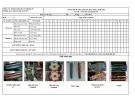 Mẫu Bảng kiểm tra bảo trì máy móc thiết bị