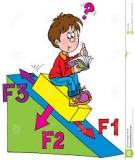 Công thức tính nhanh Vật lý 10 học kỳ 1 (Nâng cao)