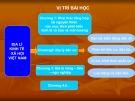 Bài giảng Địa lí kinh tế - xã hội Việt Nam - Chương 2: Địa lý dân cư