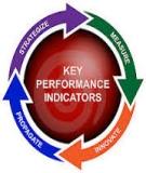 Đo lường hiệu suất theo KPI (key performance indicator)
