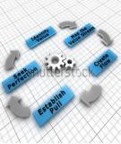 Năm bước thực hiện Sản xuất tinh gọn - Lean Manufacturing