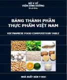 Xây dựng bảng thành phần thực phẩm ở Việt Nam: Phần 1