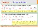 Bài tập Toán kỹ thuật: Chương 0&1 - Ôn tập về số phức & Chuỗi Fourier (ĐH Bách Khoa TP.HCM)