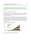 Xu thế phát triển năng lượng tái tạo: Thế giới dữ liệu