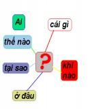 Ứng dụng bản đồ tư duy trong dạy học học phần Tâm lí học đại cương cho sinh viên các khoa không chuyên ở Trường Đại học Sư phạm Thành phố Hồ Chí Minh
