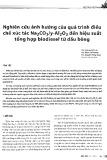 Nghiên cứu ảnh hưởng của quá trình điều chế xúc tác Na2CO3/y-Al2O3 đến hiệu suất tổng hợp biodiesel từ dầu bông