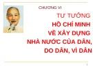 Bài giảng Tư tưởng Hồ Chí Minh: Chương 6 - GV. Hải Ngọc (ĐH Kinh tế TP.HCM)