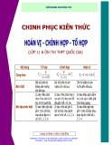 Cẩm nang cho mùa thi: Chinh phục kiến thức hoán vị, chỉnh hợp, tổ hợp - Nguyễn Hữu Biển