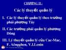 Bài giảng Quản trị học đại cương: Chương 2 - ThS. Trương Quang Vinh